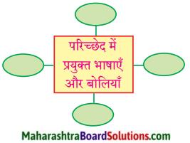 Maharashtra Board Class 9 Hindi Lokbharti Solutions Chapter 9 मेरे पिता जी 1