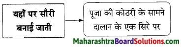 Maharashtra Board Class 9 Hindi Lokbharti Solutions Chapter 9 मेरे पिता जी 10