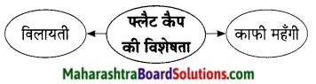 Maharashtra Board Class 9 Hindi Lokbharti Solutions Chapter 9 मेरे पिता जी 7