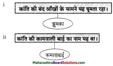 Maharashtra Board Class 9 Hindi Lokvani Solutions Chapter 2 झुमका 4