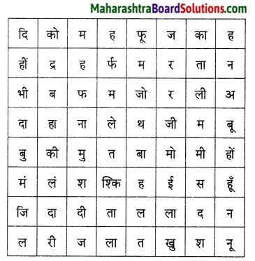 Maharashtra Board Class 9 Hindi Lokvani Solutions Chapter 5 उम्मीद 3