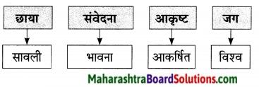 Maharashtra Board Class 9 Marathi Aksharbharati Solutions Chapter 14 ते जीवनदायी झाड 19