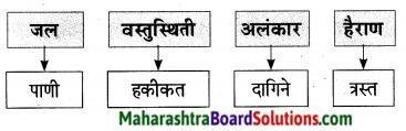 Maharashtra Board Class 9 Marathi Aksharbharati Solutions Chapter 14 ते जीवनदायी झाड 25