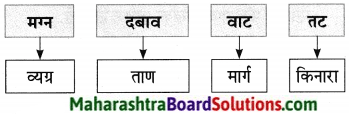 Maharashtra Board Class 9 Marathi Aksharbharati Solutions Chapter 16 शब्दांचा खेळ 11