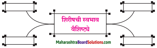Maharashtra Board Class 9 Marathi Aksharbharati Solutions Chapter 3 'बेटा, मी ऐकतो आहे!' 1