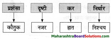 Maharashtra Board Class 9 Marathi Aksharbharati Solutions Chapter 3 'बेटा, मी ऐकतो आहे!' 31