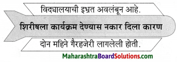 Maharashtra Board Class 9 Marathi Aksharbharati Solutions Chapter 3 'बेटा, मी ऐकतो आहे!' 35