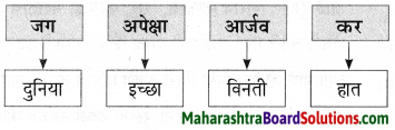 Maharashtra Board Class 9 Marathi Aksharbharati Solutions Chapter 3 'बेटा, मी ऐकतो आहे!' 38