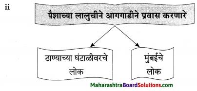 Maharashtra Board Class 9 Marathi Aksharbharati Solutions Chapter 4 जी. आय. पी. रेल्वे 24