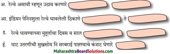 Maharashtra Board Class 9 Marathi Aksharbharati Solutions Chapter 4 जी. आय. पी. रेल्वे 3