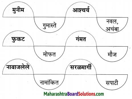 Maharashtra Board Class 9 Marathi Aksharbharati Solutions Chapter 4 जी. आय. पी. रेल्वे 6
