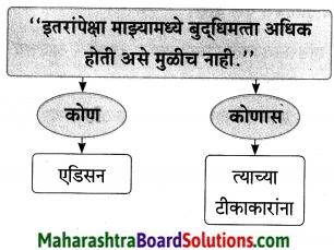 Maharashtra Board Class 9 Marathi Aksharbharati Solutions Chapter 7 दिव्याच्या शोधामागचे दिव्य 28