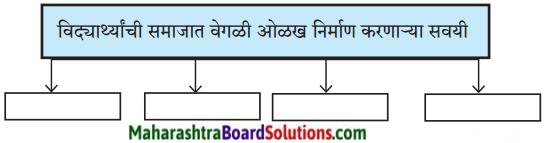 Maharashtra Board Class 9 Marathi Aksharbharati Solutions Chapter 7 दिव्याच्या शोधामागचे दिव्य 4.1