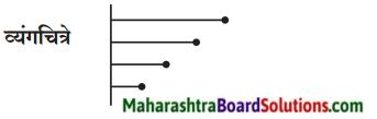Maharashtra Board Class 9 Marathi Aksharbharati Solutions Chapter 8.1 हास्यचित्रांतली मुलं 2