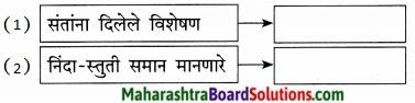 Maharashtra Board Class 9 Marathi Kumarbharti Solutions Chapter 2.1 संतवाणी (अ) जैसा वृक्ष नेणे- संत नामदेव 6