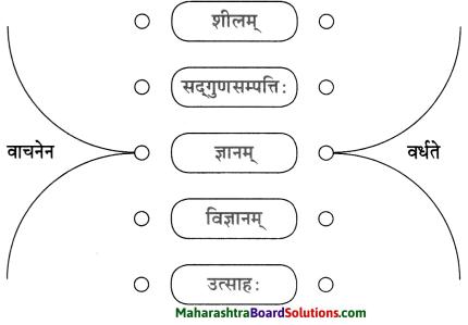 Maharashtra Board Class 10 Sanskrit Anand Solutions Chapter 7 वाचनप्रशंसा 5