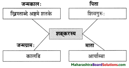 Maharashtra Board Class 10 Sanskrit Anand Solutions Chapter 9 आदिशङ्कराचार्यः 8