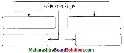 Maharashtra Board Class 9 Marathi Kumarbharti Solutions Chapter 8 अभियंत्यांचे दैवत-डॉ. विश्वेश्वरय्या 5