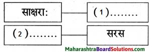 Maharashtra Board Class 9 Sanskrit Aamod Solutions Chapter 14 काव्यशास्त्रविनोदः 6