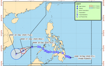 'Vicky' accelerates as it exits PH; LPA spotted off Catanduanes