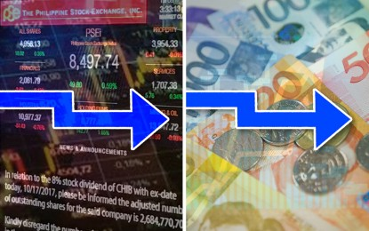 Stocks, peso almost unchanged on wait-and-see stance