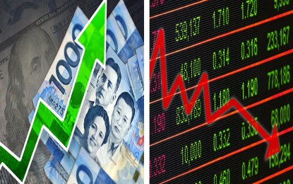 Stocks index slips anew; peso climbs to 47-level
