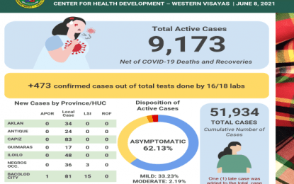 High Covid-19 cases due to homes, workplaces transmission
