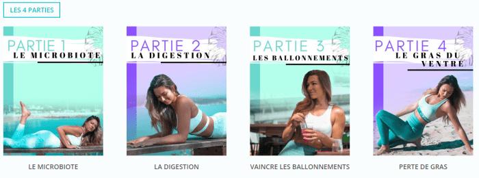 Perfect Waist - Programme Fitness Karoline Ro - Mahealthytendency.com