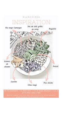 Recette Healthy Bowl Ma Healthy Tendency