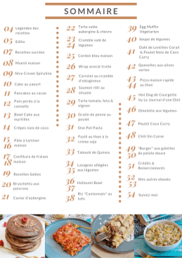 mes recettes express sommaire ebook mahealthytendency