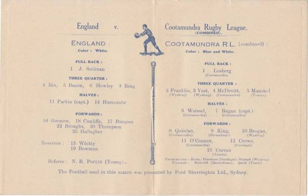 England versus Cootamundra (and friends) 1924