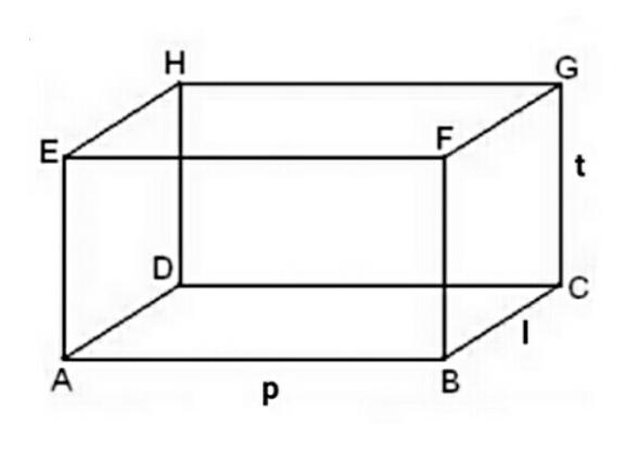 balok | pengertian rumus volume serta luas permukaan