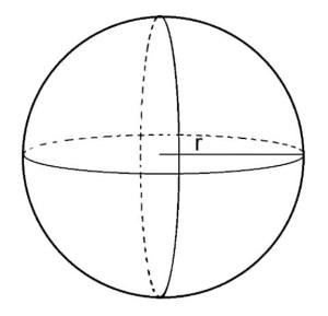 pengertian bola rumus volume bola rumus luas permukaan bola