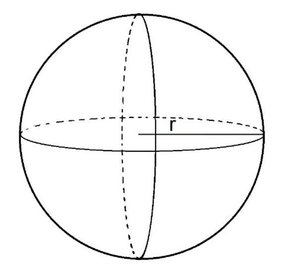 bola | rumus volume serta luas permukaan