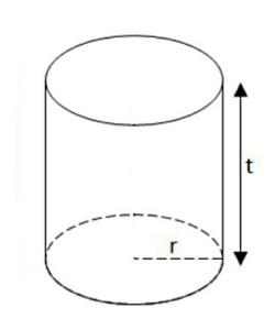 pengertian tabung rumus volume tabung rumus luas permukaan tabung