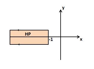 Pertidaksamaan linear | pengertian serta metode penyelesaian