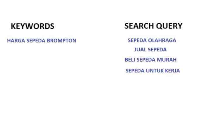 broad match keywords google ads