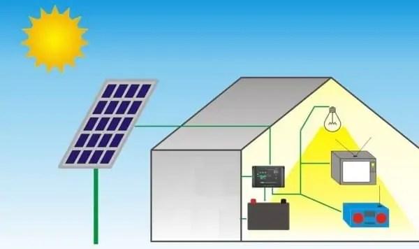 الطاقة الشمسية في المنازل