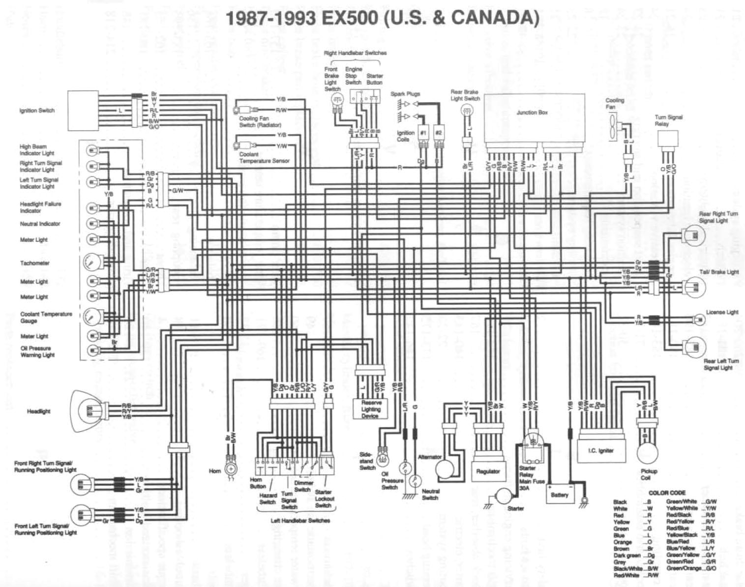 Suzuki Gsf 400 Wiring Schematic