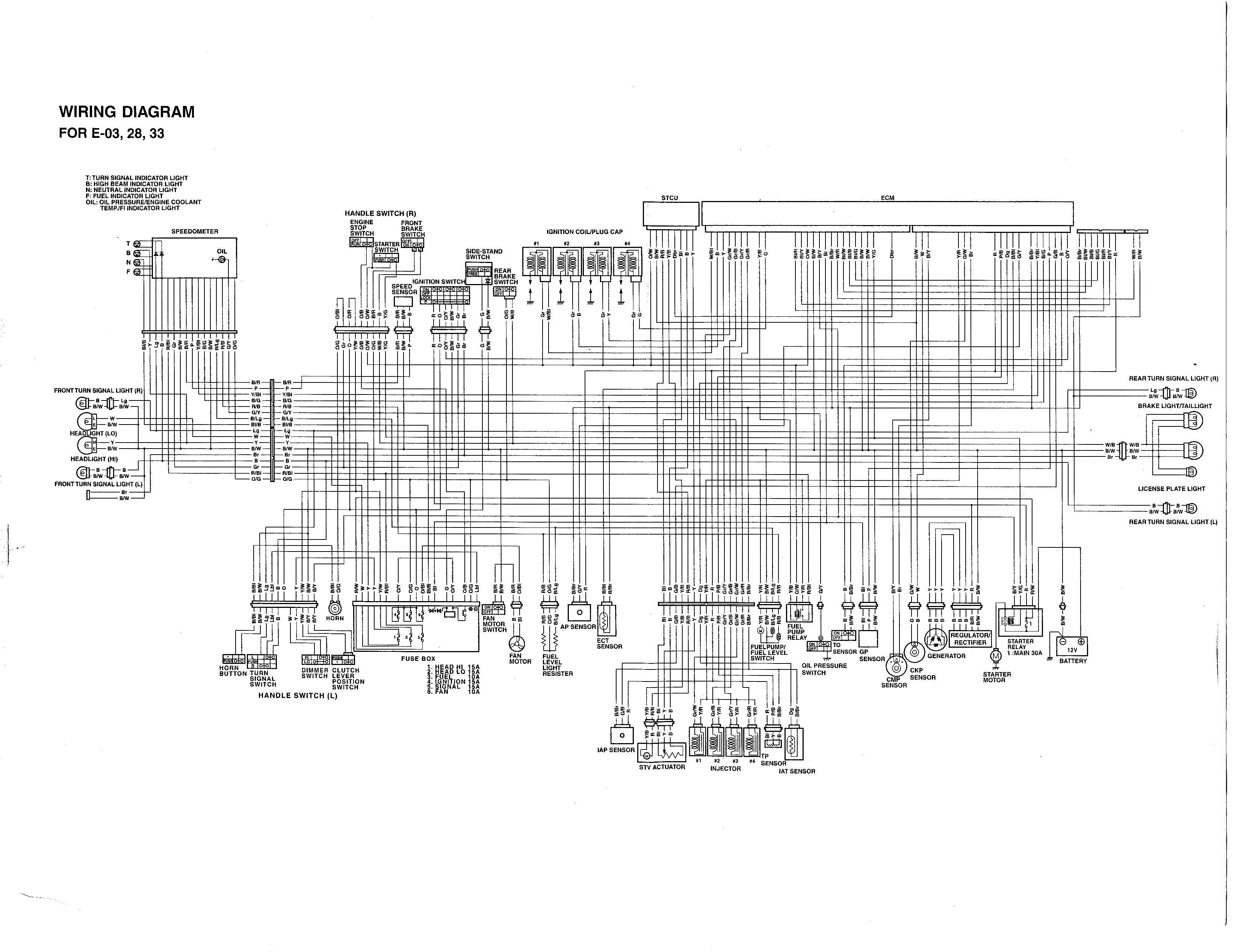 1992 suzuki gsxr 750 wiring diagram