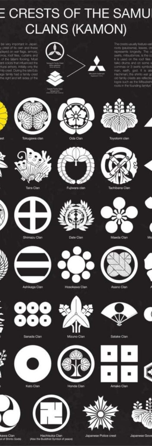 The crests of the samurai clans