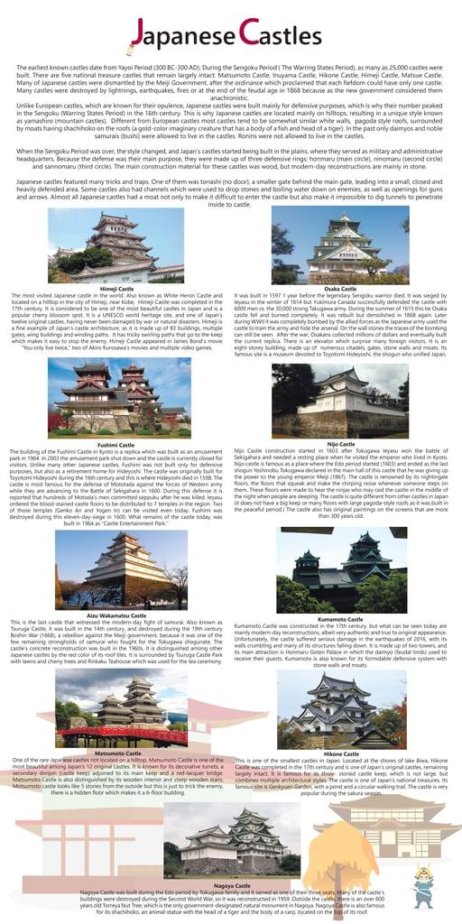 Japanese Castles