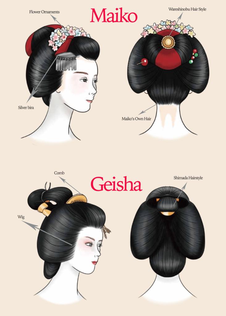 Maiko Geisha Geiko Differences HAIR