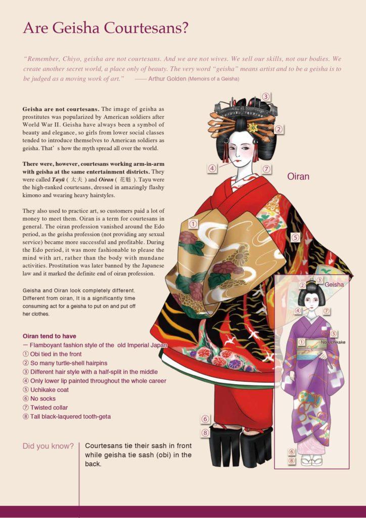 What is a Geisha