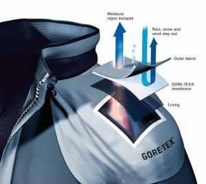 Proprietati membrana Gore-tex