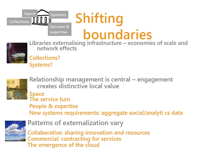 Shifting boundaries