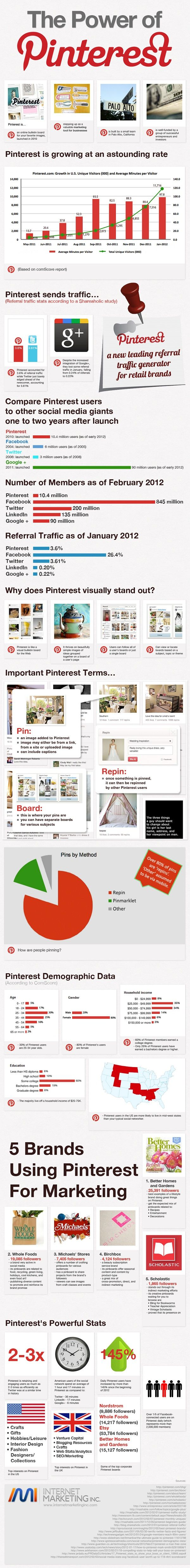 the-power-of-pinterest-infographic.jpg