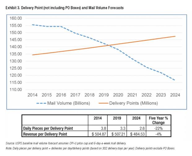 five-year-strategic-plan-2020-2024-c