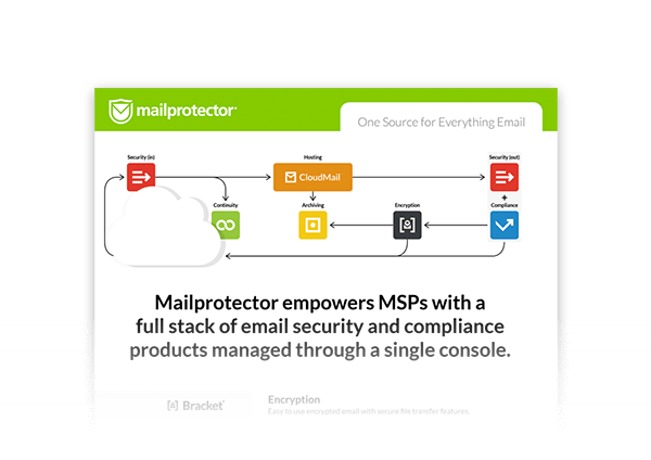 Download Mailprotector product overview