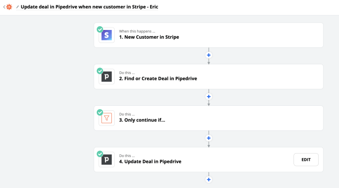 stripe to pipedrive automation